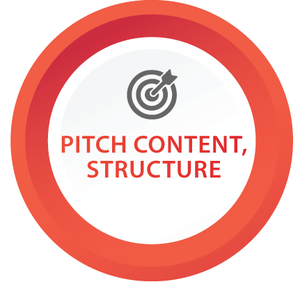National Pitch Challenge Pitch Content Structure